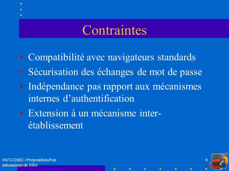 Contraintes Compatibilité avec navigateurs standards