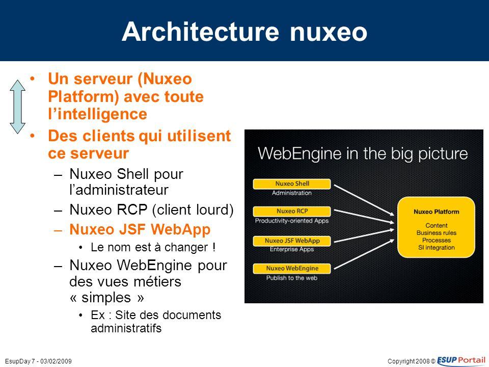 Architecture nuxeo Un serveur (Nuxeo Platform) avec toute l'intelligence. Des clients qui utilisent ce serveur.