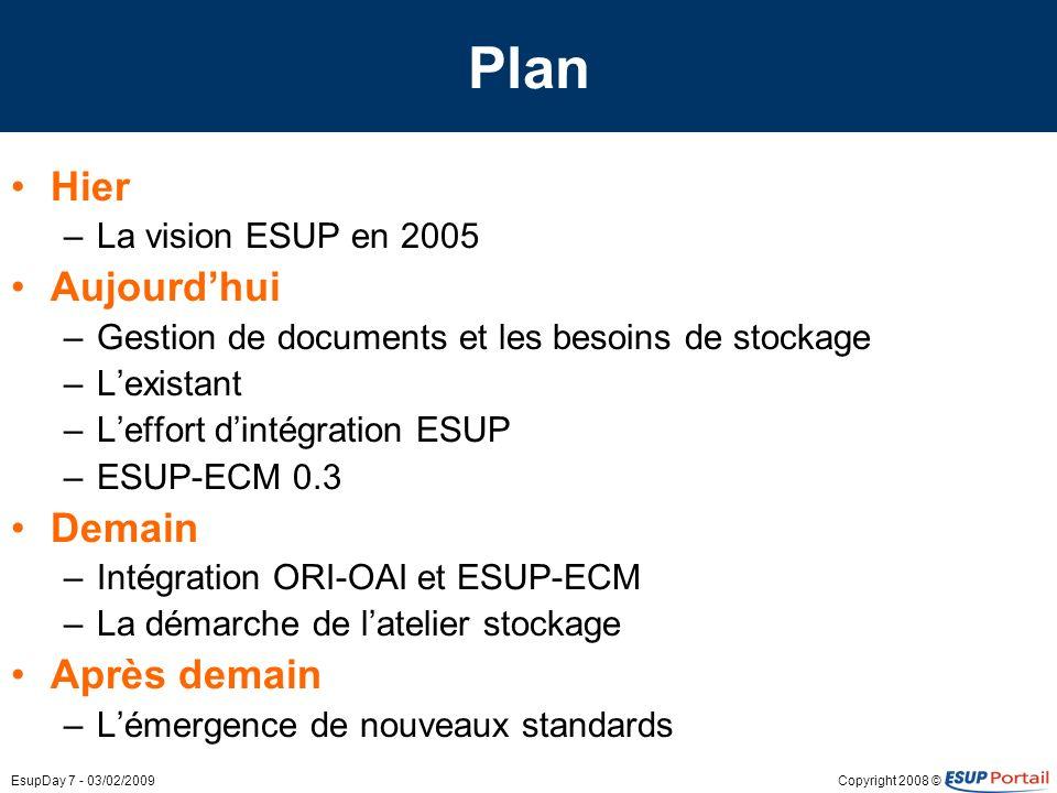 Plan Hier Aujourd'hui Demain Après demain La vision ESUP en 2005