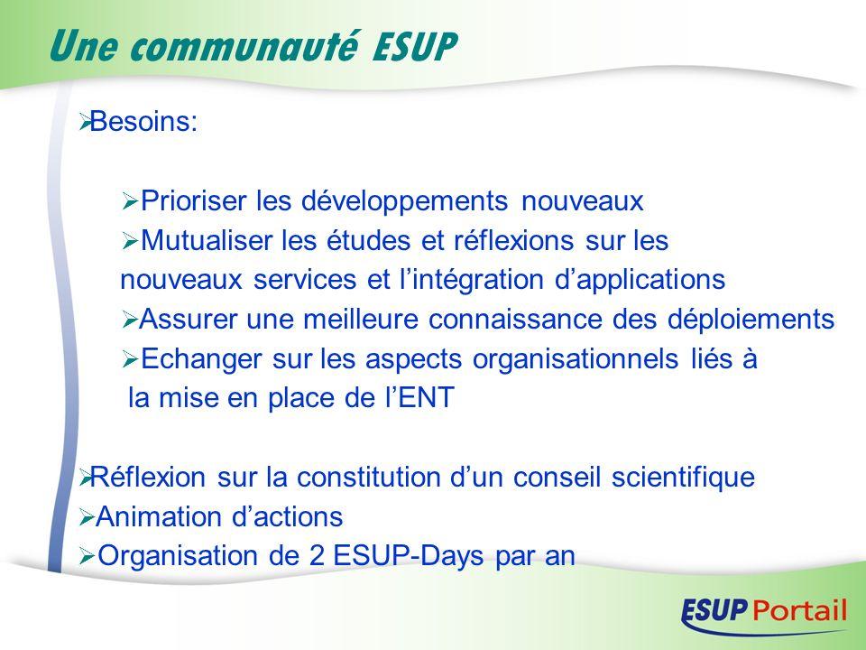 Une communauté ESUP Besoins: Prioriser les développements nouveaux