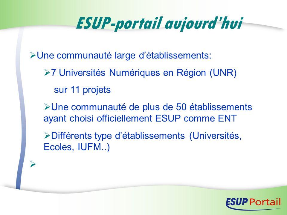 ESUP-portail aujourd'hui
