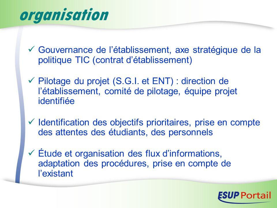 organisation Gouvernance de l'établissement, axe stratégique de la politique TIC (contrat d'établissement)