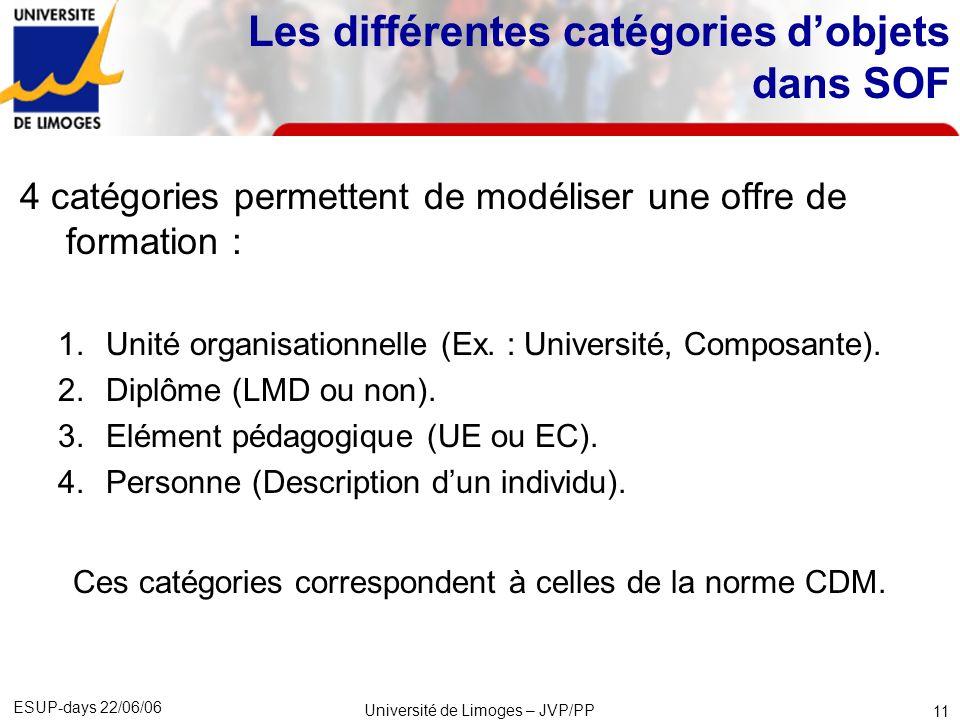 Les différentes catégories d'objets dans SOF