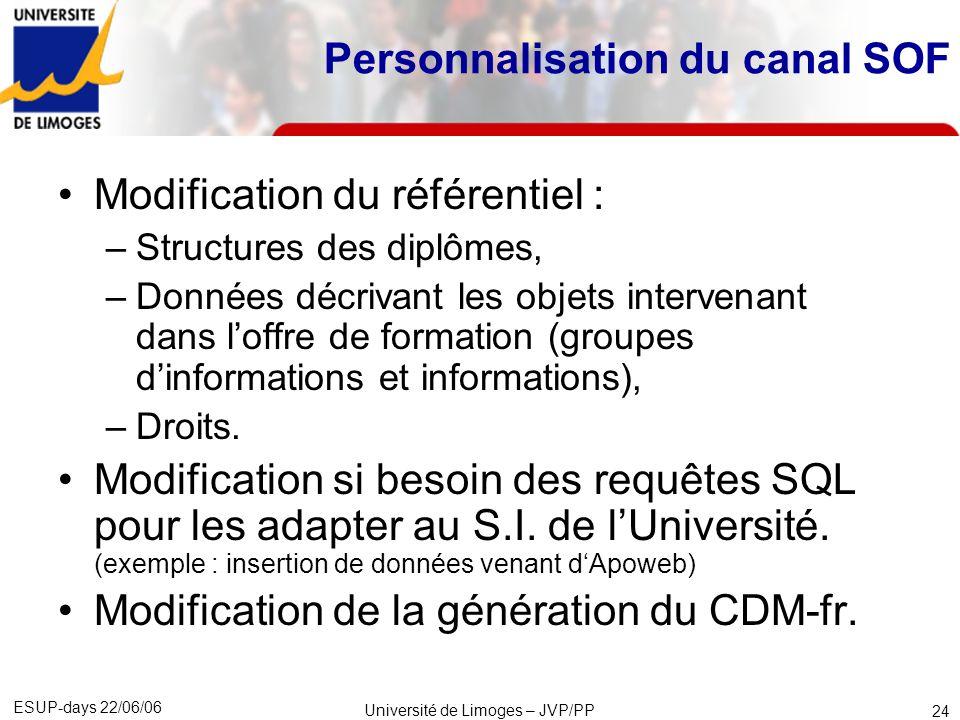 Personnalisation du canal SOF