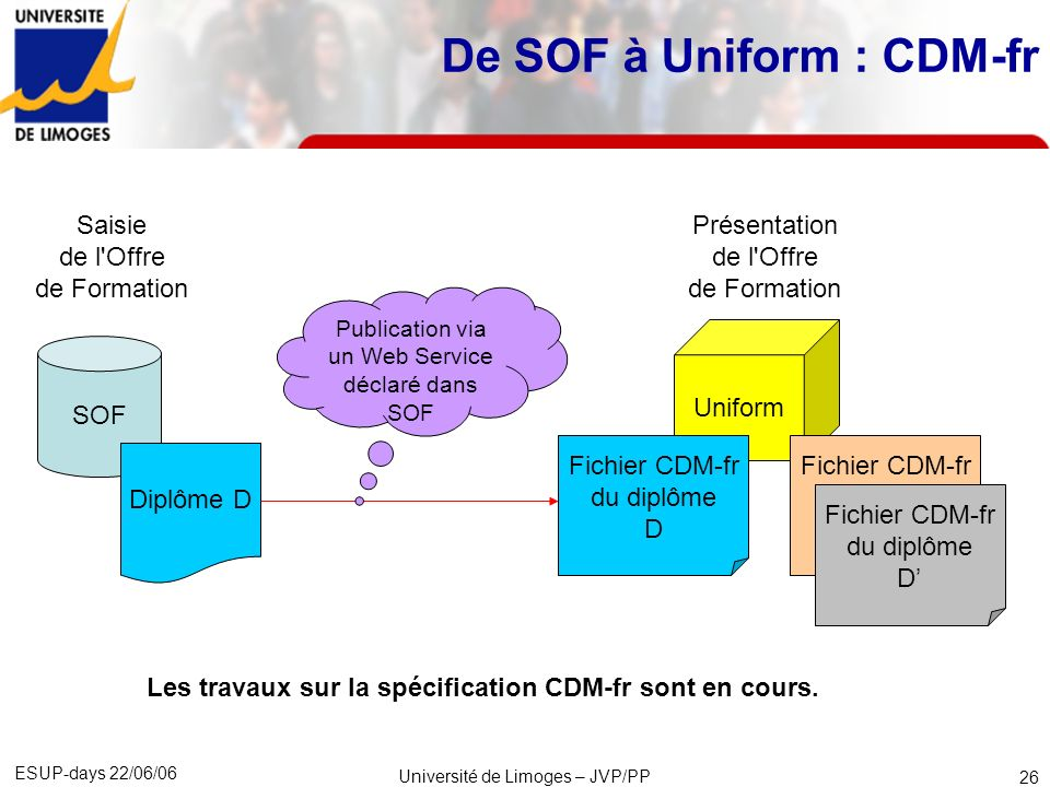 De SOF à Uniform : CDM-fr