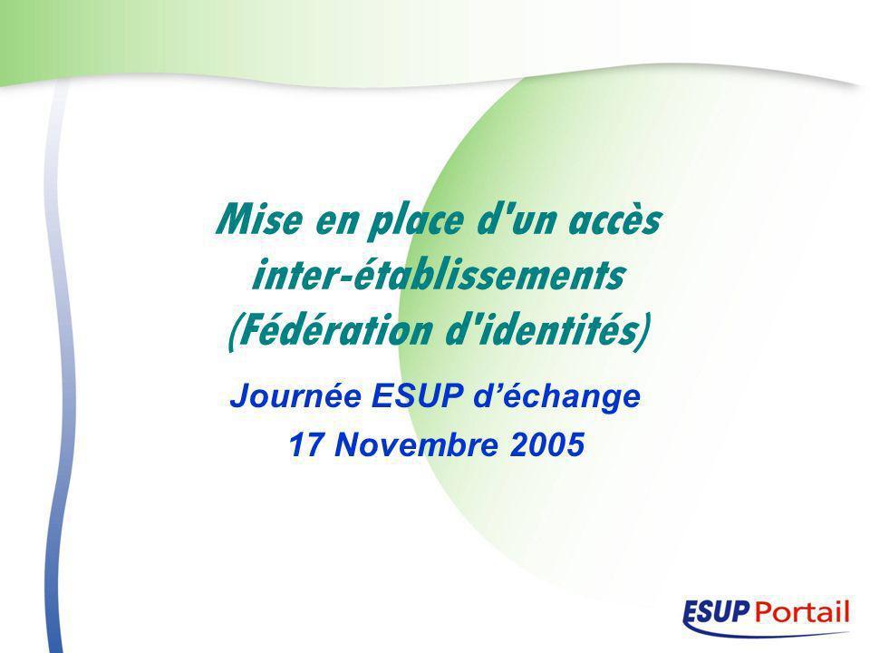 Mise en place d un accès inter-établissements (Fédération d identités)