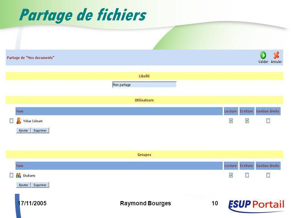 Partage de fichiers 17/11/2005 Raymond Bourges