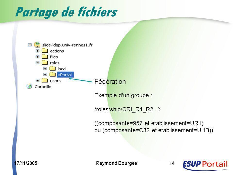 Partage de fichiers Fédération Exemple d un groupe :