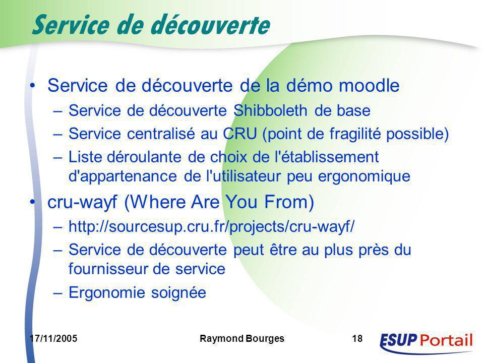 Service de découverte Service de découverte de la démo moodle