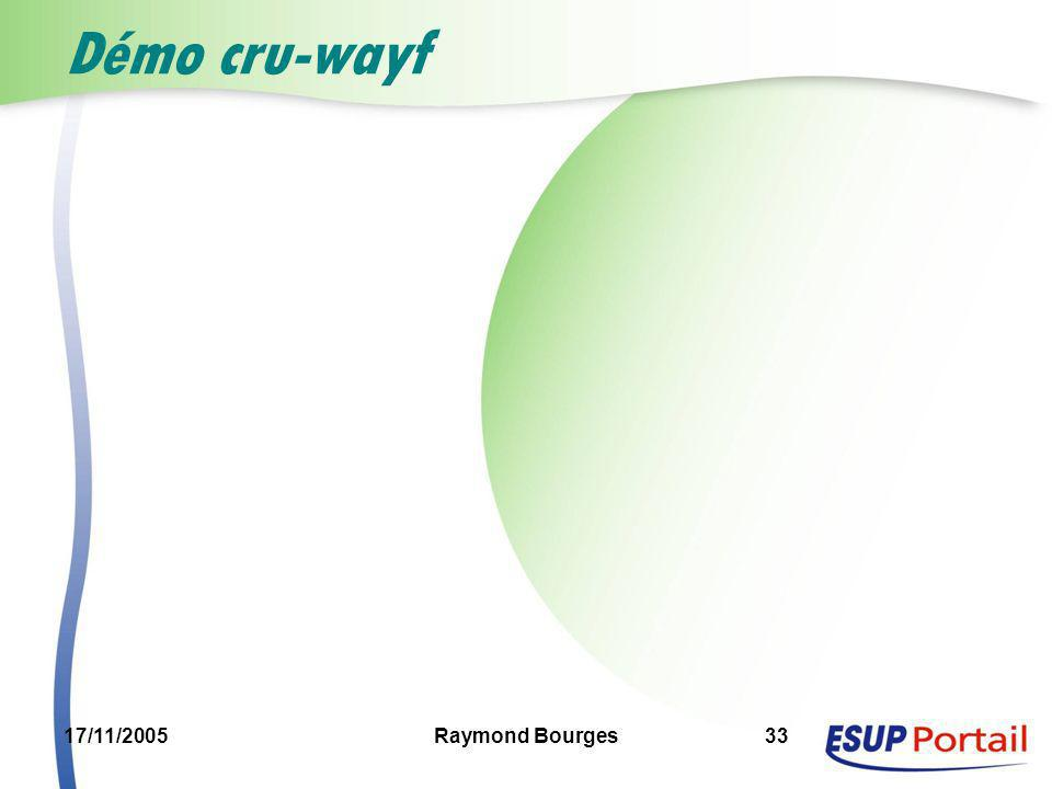 Démo cru-wayf 17/11/2005 Raymond Bourges