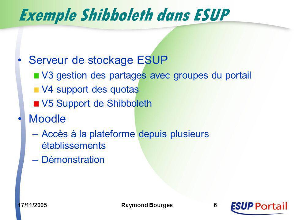 Exemple Shibboleth dans ESUP