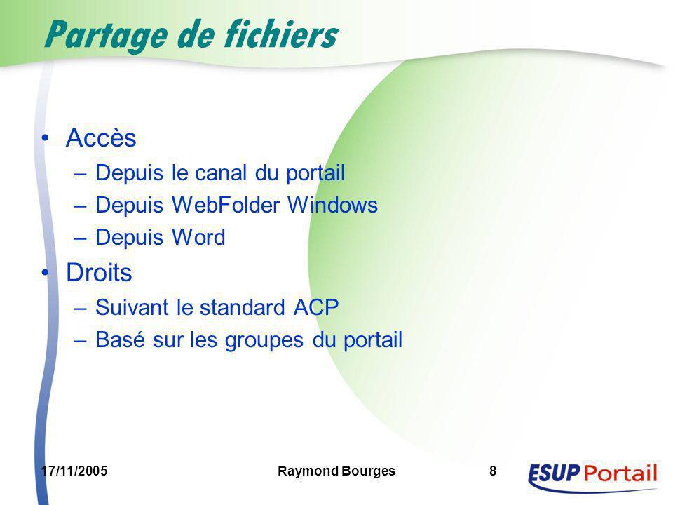 Partage de fichiers Accès Droits Depuis le canal du portail