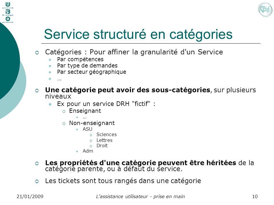 Service structuré en catégories