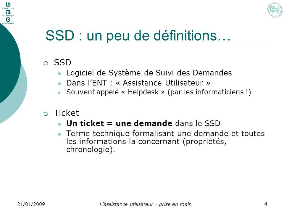SSD : un peu de définitions…