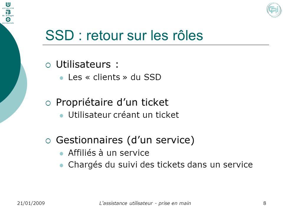 SSD : retour sur les rôles