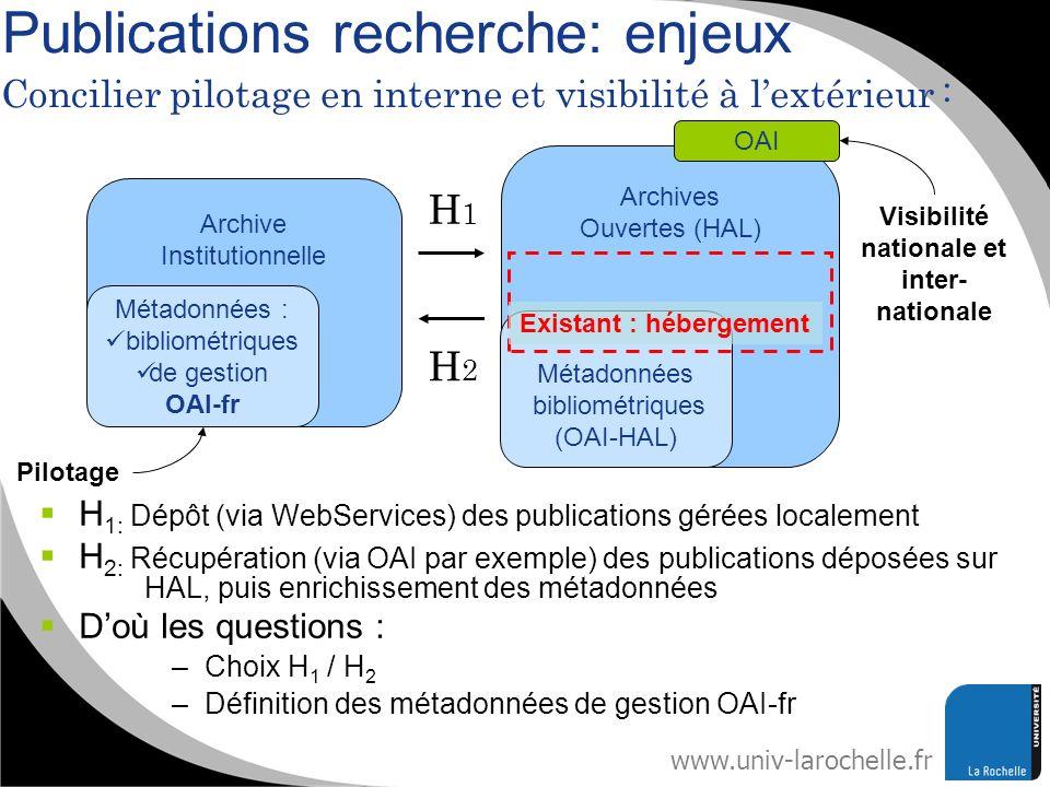 Publications recherche: enjeux