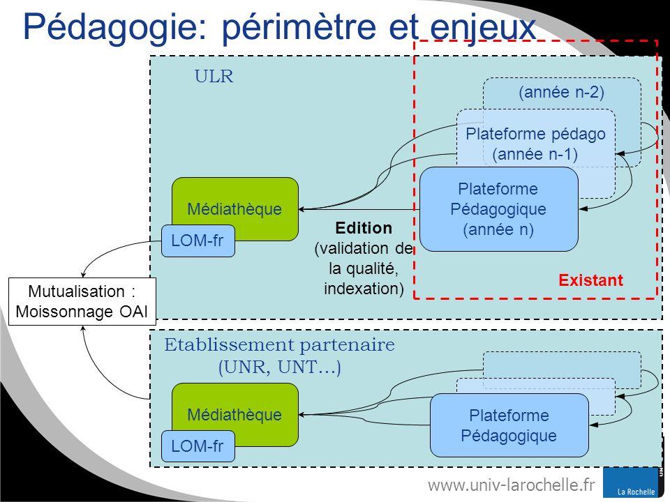 Pédagogie: périmètre et enjeux