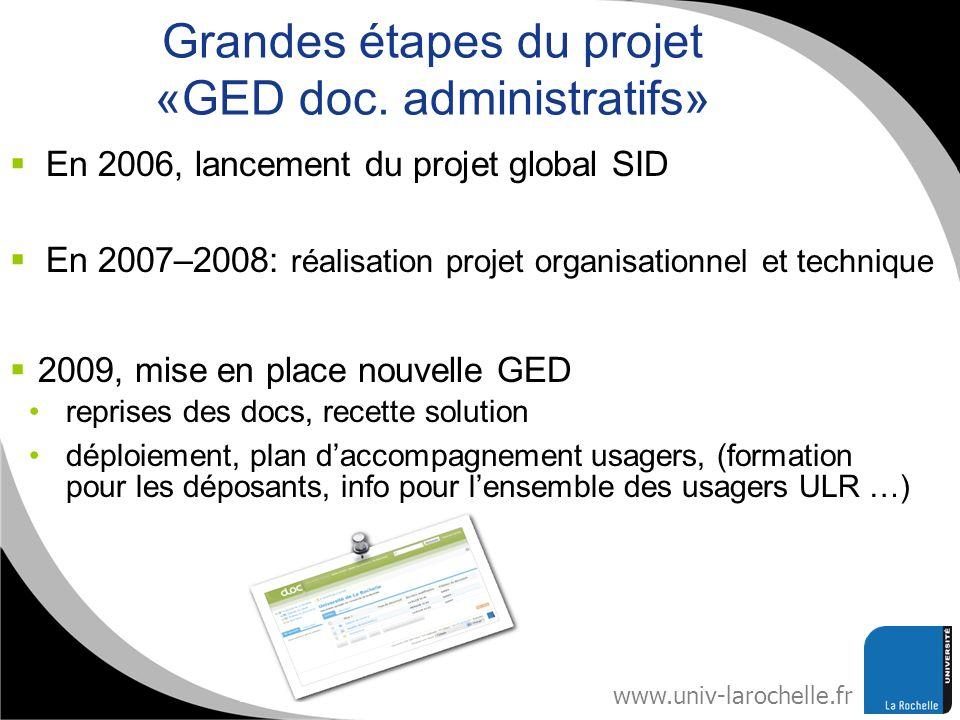 Grandes étapes du projet «GED doc. administratifs»