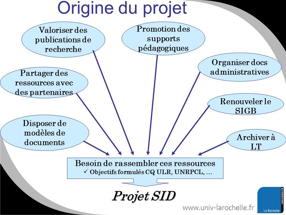 Origine du projet Projet SID Besoin de rassembler ces ressources