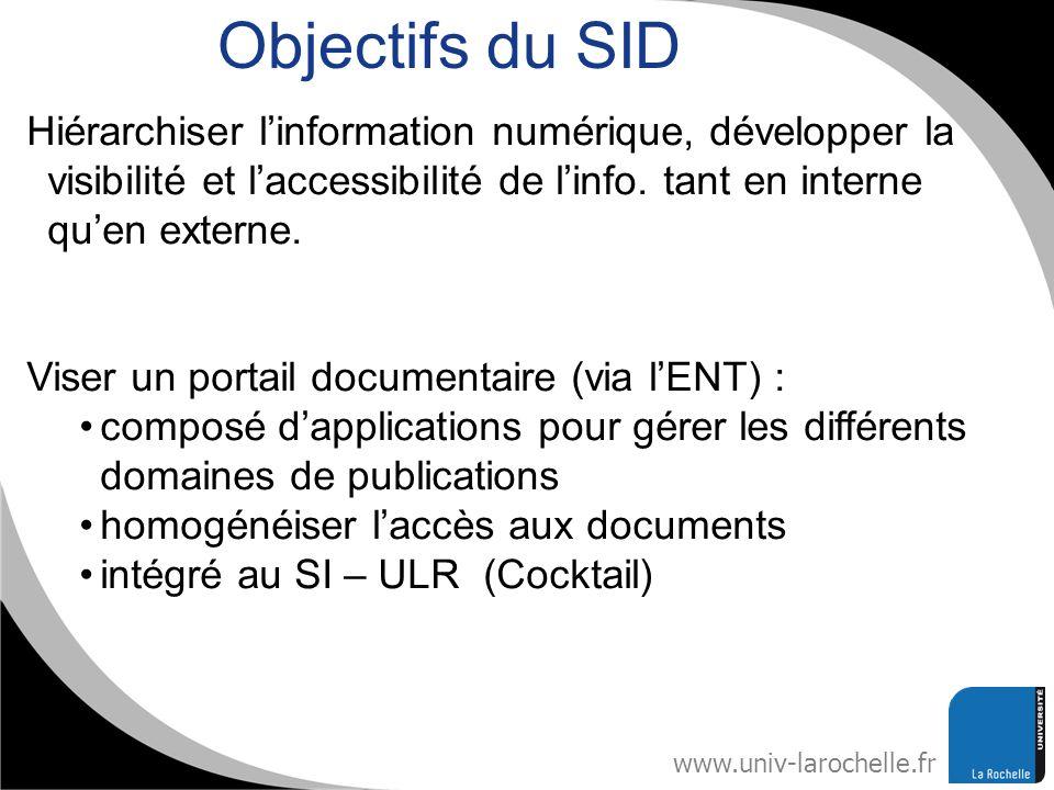 Objectifs du SID Hiérarchiser l'information numérique, développer la visibilité et l'accessibilité de l'info. tant en interne qu'en externe.