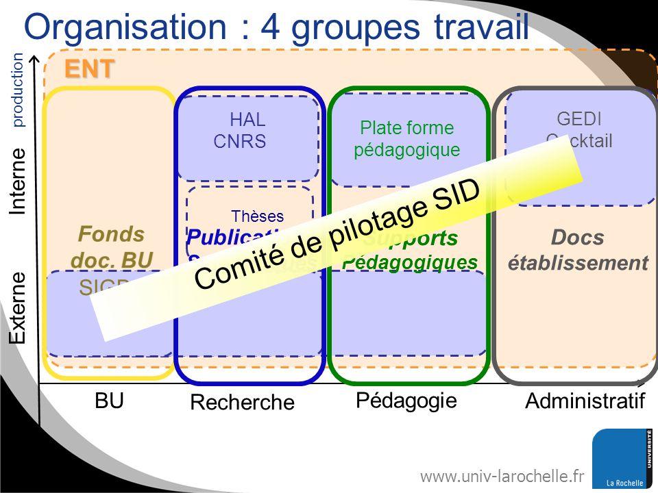 Organisation : 4 groupes travail