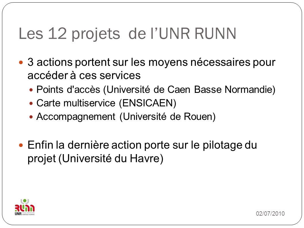 Les 12 projets de l'UNR RUNN