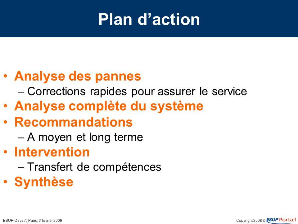 Plan d'action Analyse des pannes Analyse complète du système