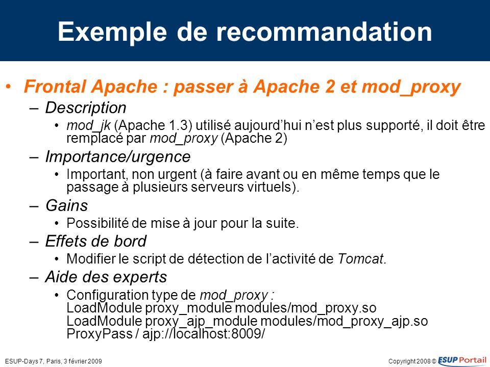 Exemple de recommandation