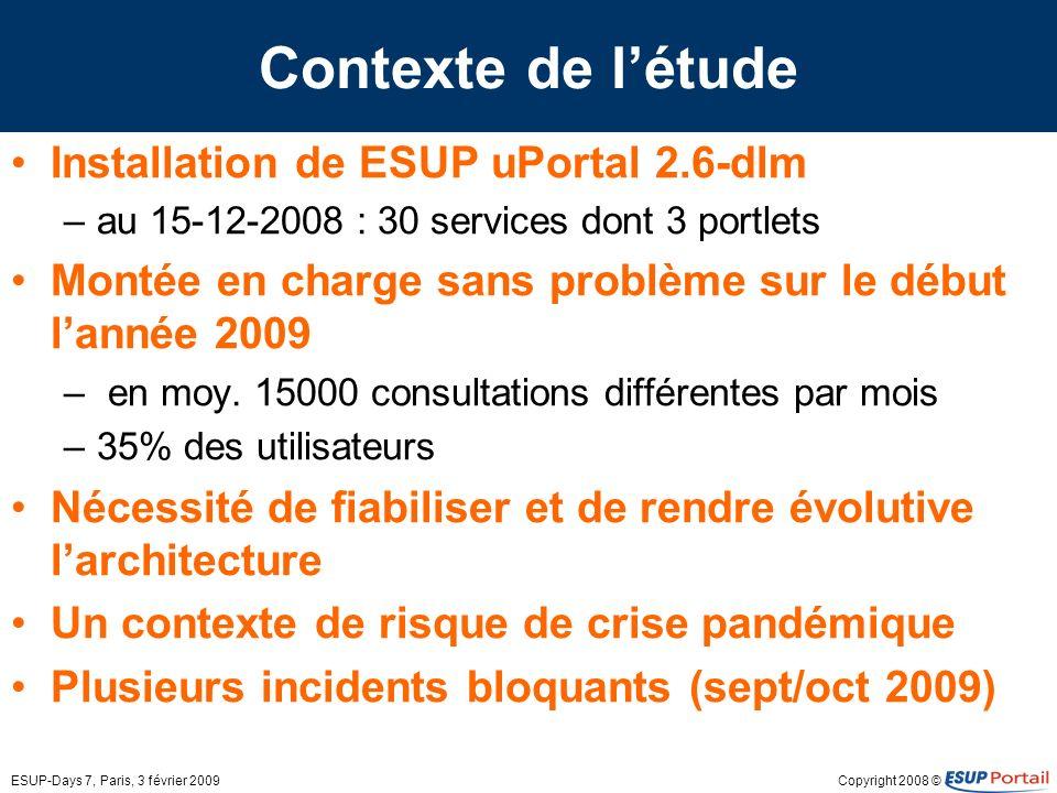 Contexte de l'étude Installation de ESUP uPortal 2.6-dlm