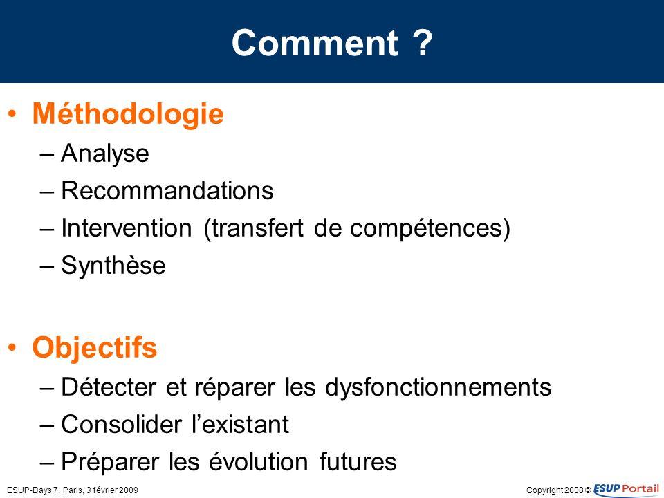 Comment Méthodologie Objectifs Analyse Recommandations