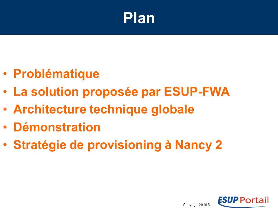 Plan Problématique La solution proposée par ESUP-FWA