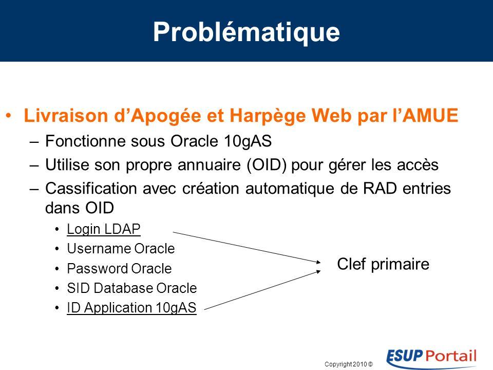 Problématique Livraison d'Apogée et Harpège Web par l'AMUE