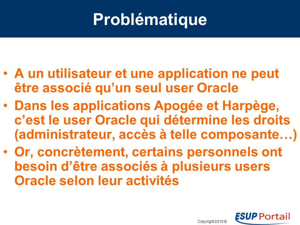 Problématique A un utilisateur et une application ne peut être associé qu'un seul user Oracle.