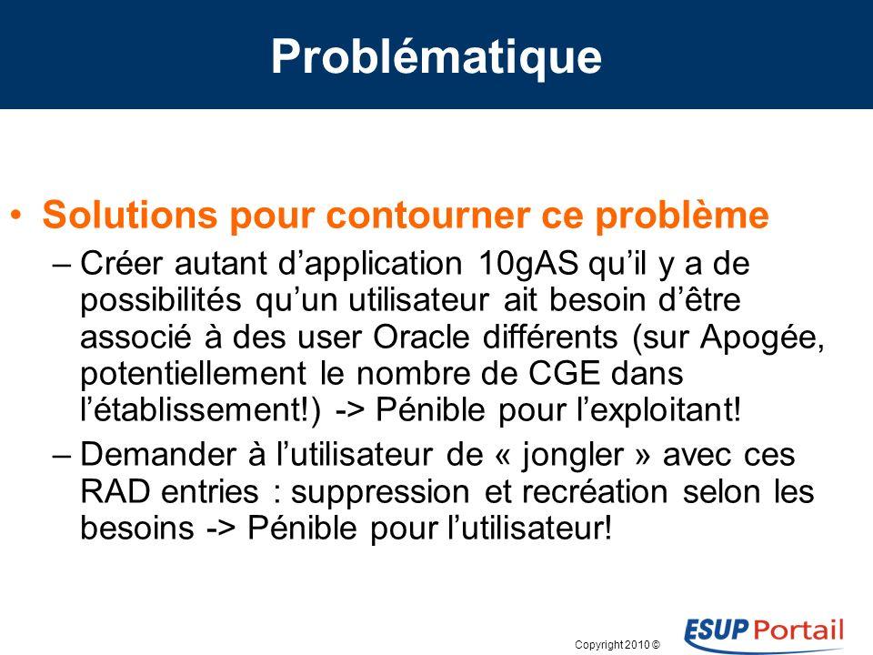 Problématique Solutions pour contourner ce problème