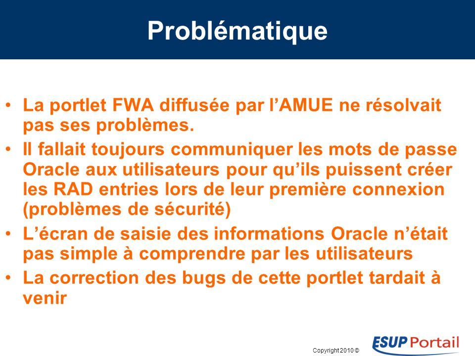 Problématique La portlet FWA diffusée par l'AMUE ne résolvait pas ses problèmes.