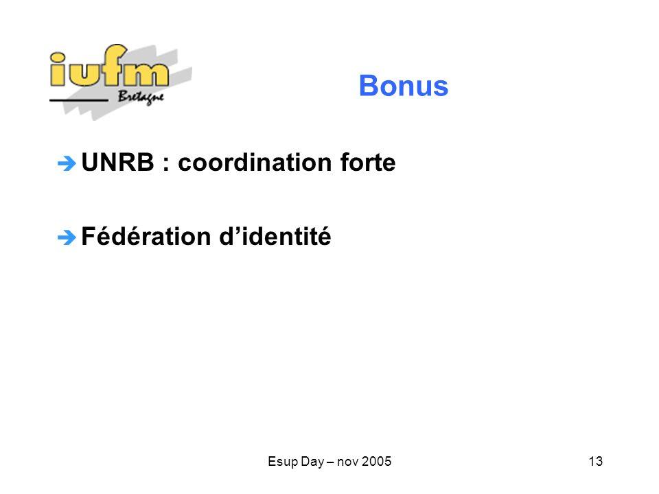 Bonus UNRB : coordination forte Fédération d'identité
