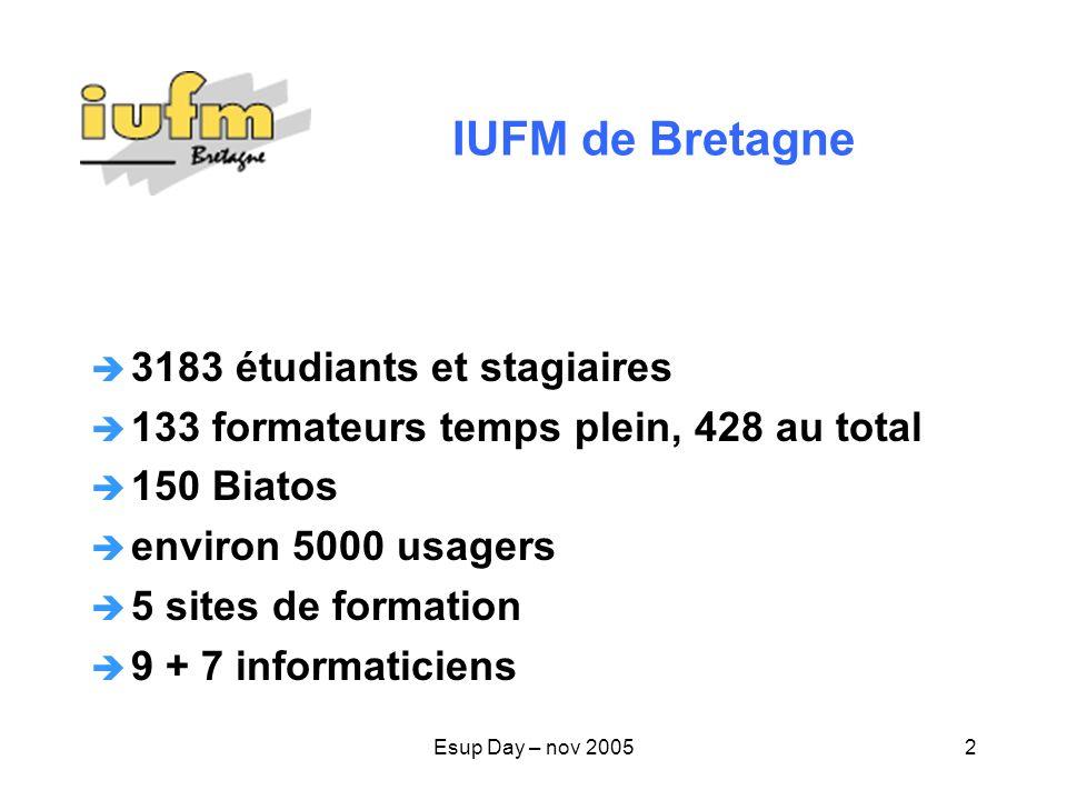 IUFM de Bretagne 3183 étudiants et stagiaires