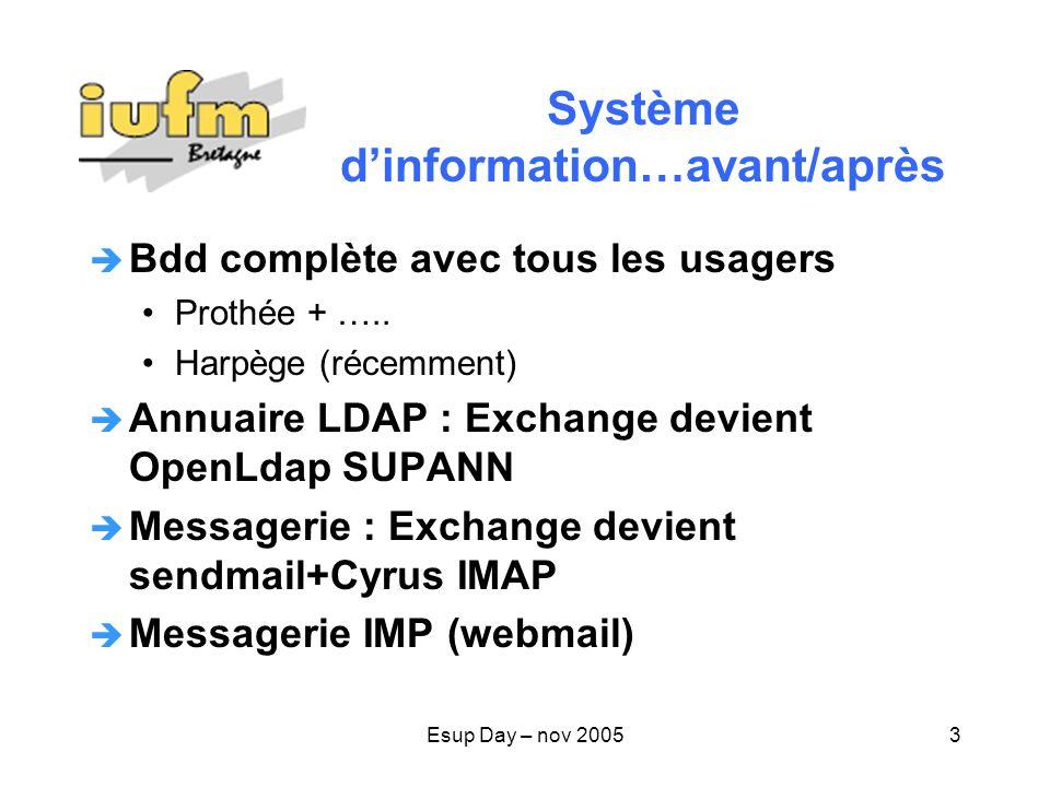 Système d'information…avant/après