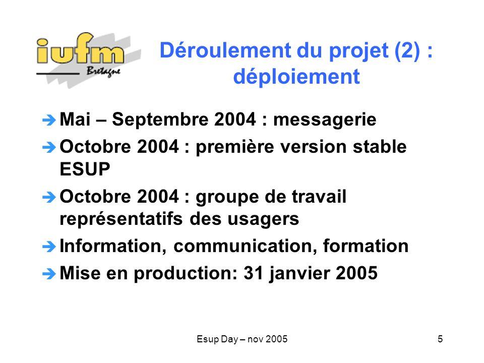 Déroulement du projet (2) : déploiement