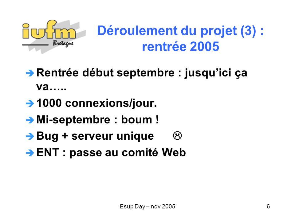 Déroulement du projet (3) : rentrée 2005