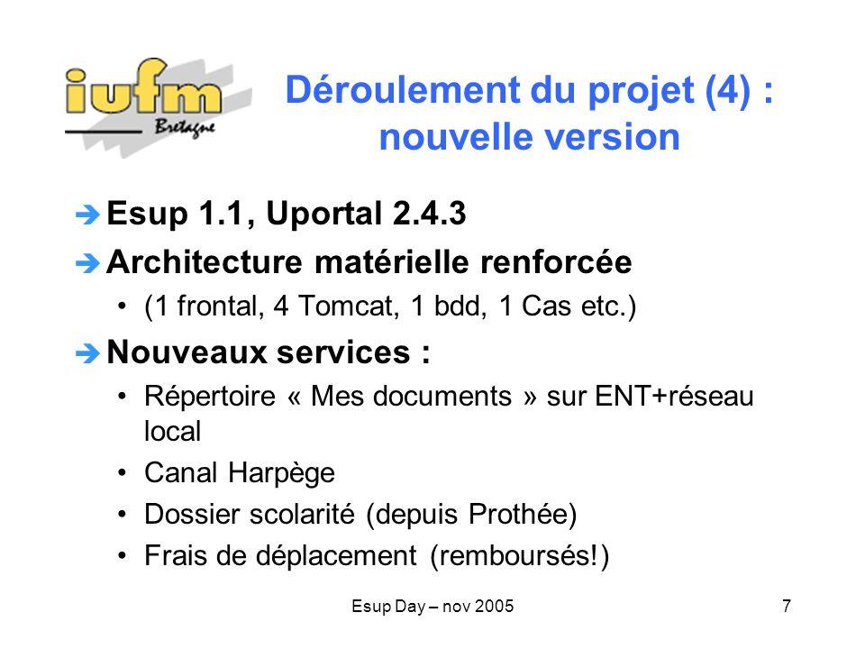 Déroulement du projet (4) : nouvelle version