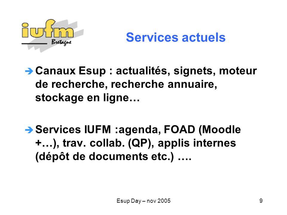 Services actuels Canaux Esup : actualités, signets, moteur de recherche, recherche annuaire, stockage en ligne…