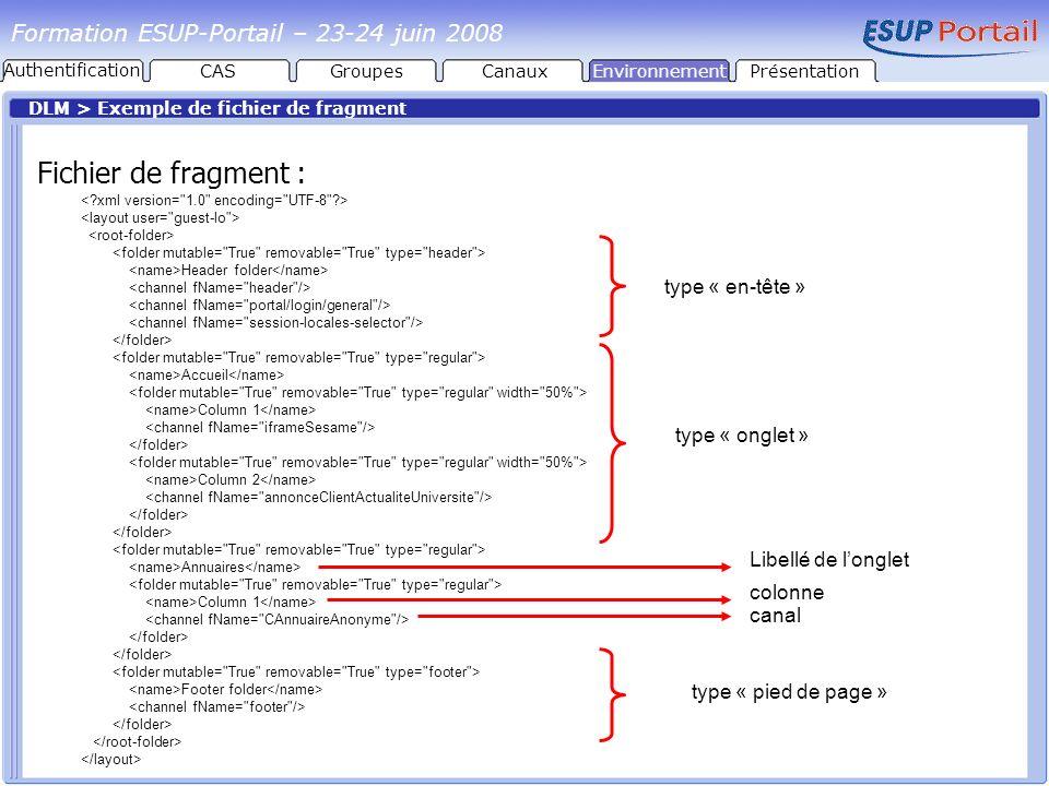 Fichier de fragment : Formation ESUP-Portail – 23-24 juin 2008