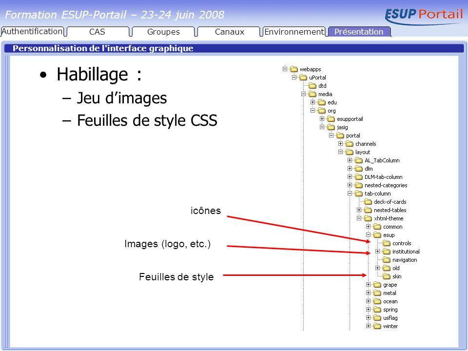 Habillage : Jeu d'images Feuilles de style CSS