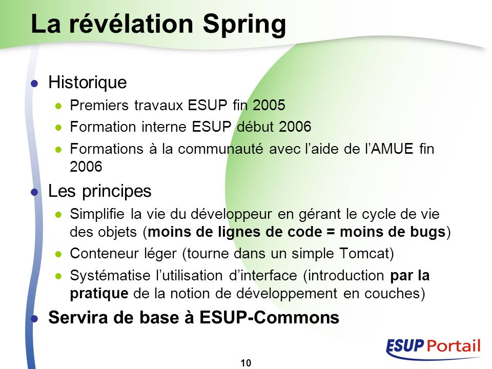 La révélation Spring Historique Les principes