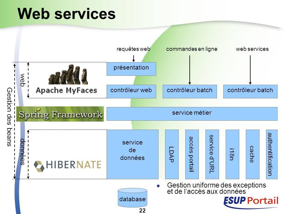 Web services web Gestion des beans données