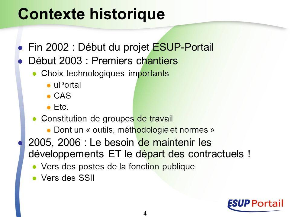 Contexte historique Fin 2002 : Début du projet ESUP-Portail