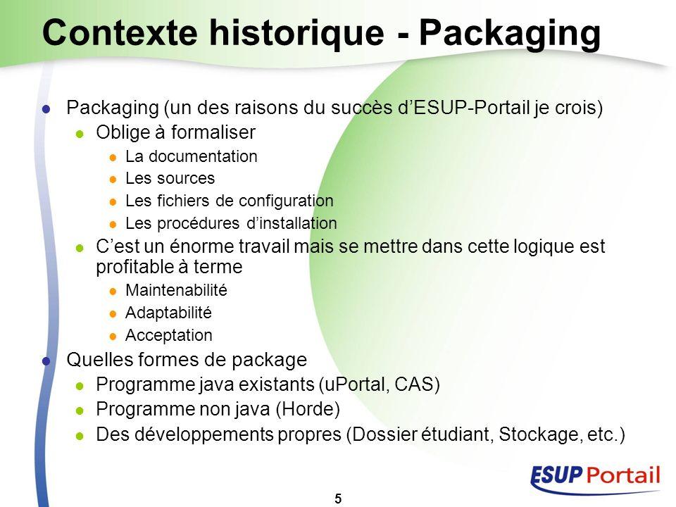 Contexte historique - Packaging