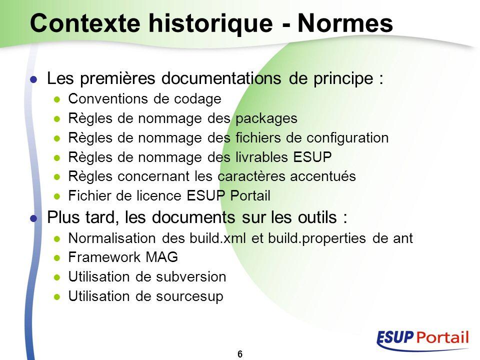 Contexte historique - Normes