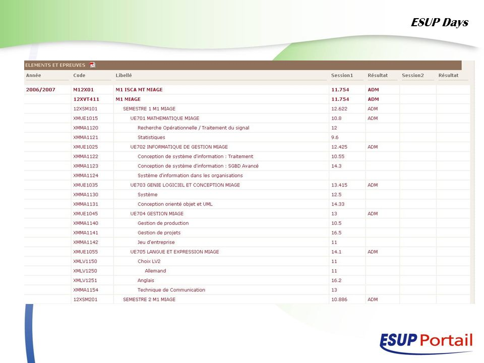 ESUP Days